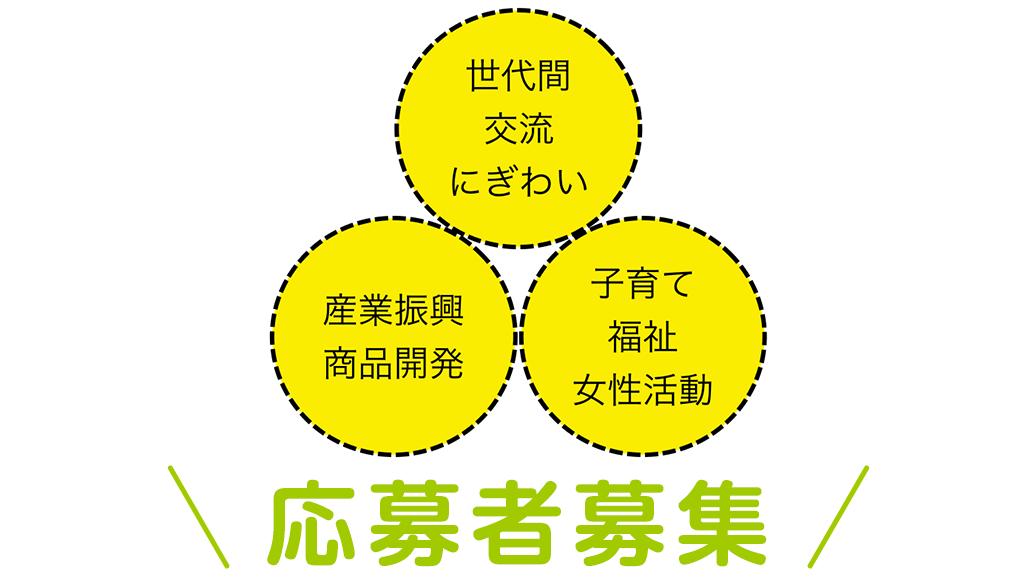 イメージ図:世代間交流、にぎわい、産業振興、商品開発、子育て、福祉、女性活動応募者募集